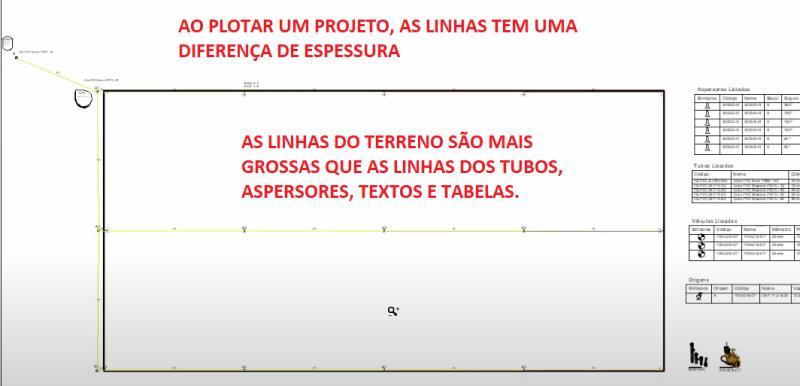 Figura 1 Diferencia de grosura y de líneas